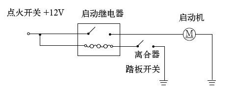 以往制动灯开关的作用:制动灯开关闭合后电流分两路